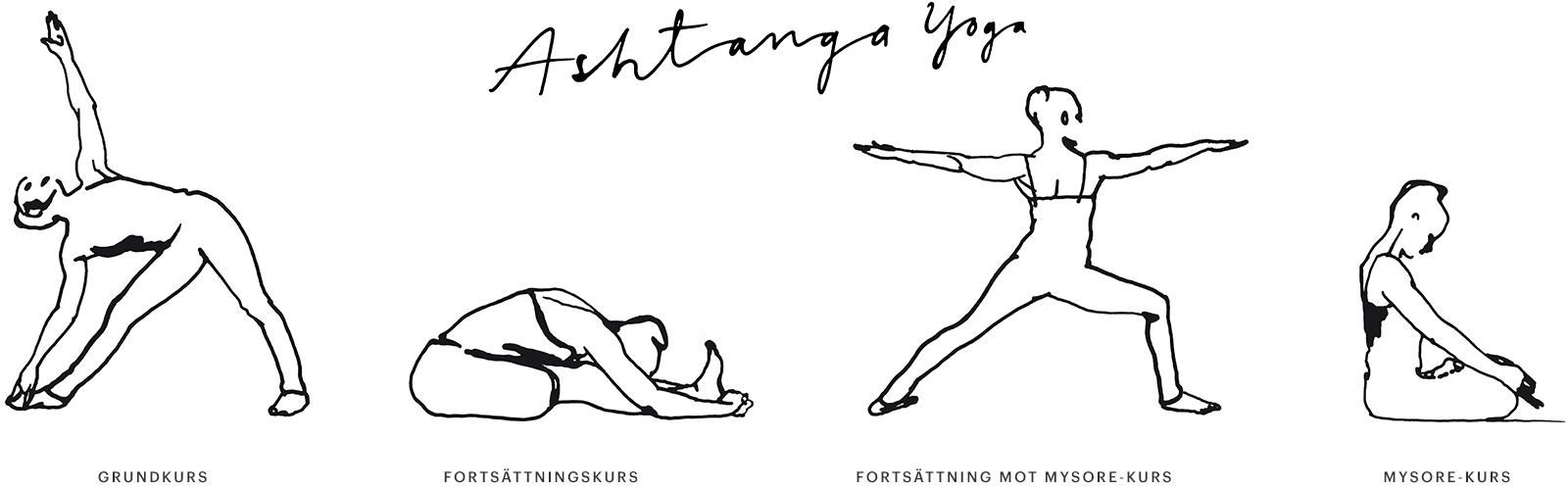 Ashtangayoga Yogashala Stockholm fyra steg till självständig utövare